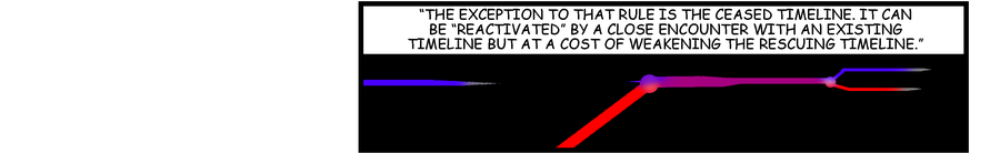 Comic for 02/11/2005